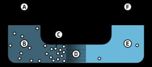 RO_schematic